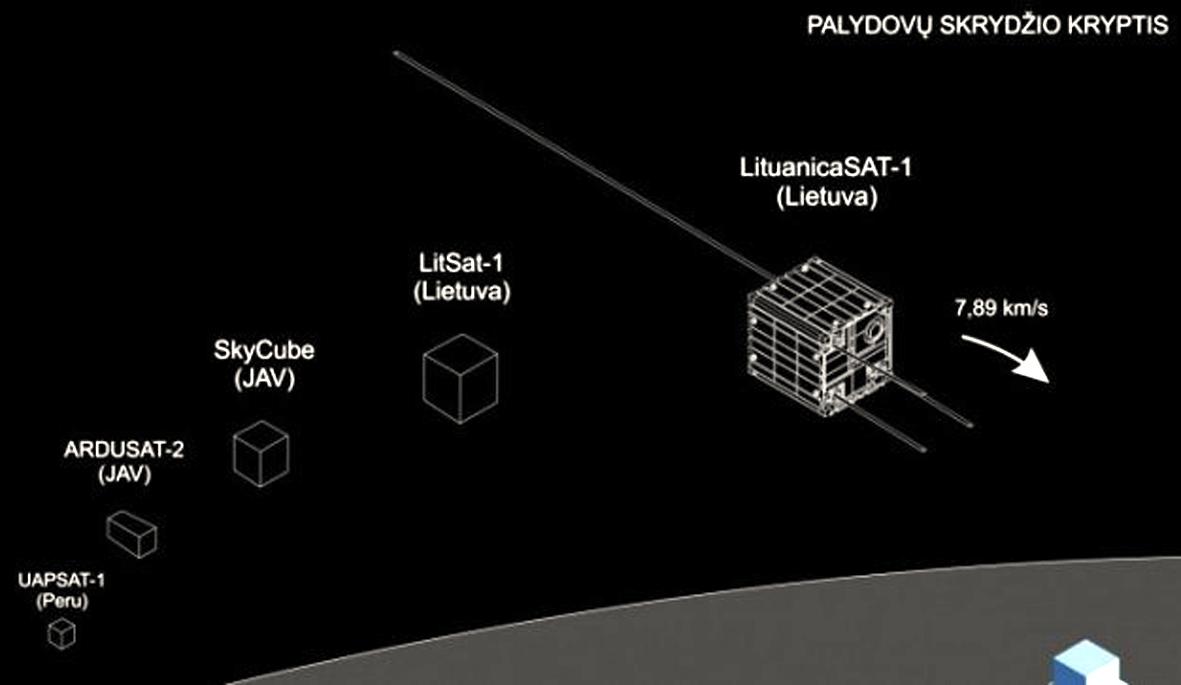 LituanicaSAT1